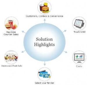 restaurant software 2 1