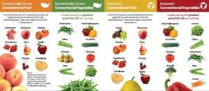Pesticides software 10